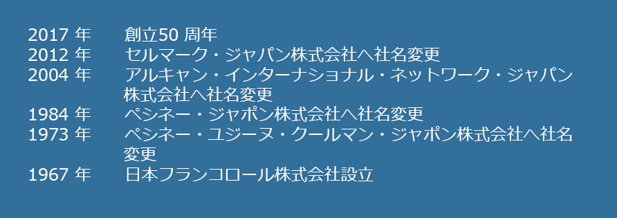 japanesetextbox_cellmark